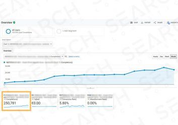 Increase leads from search traffic